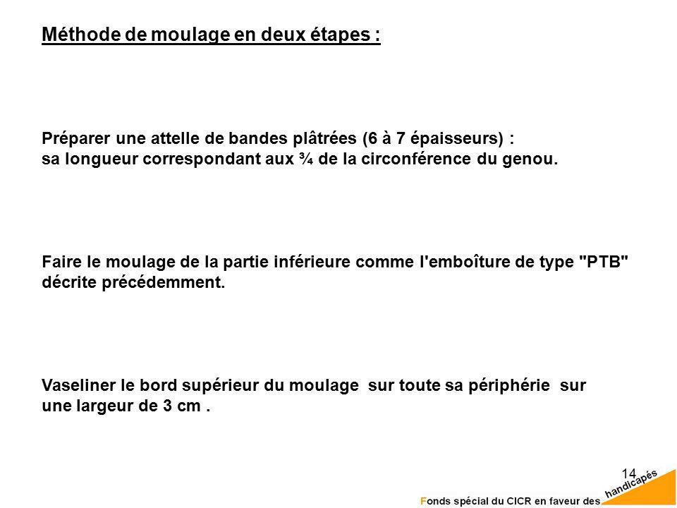 Méthode de moulage en deux étapes :