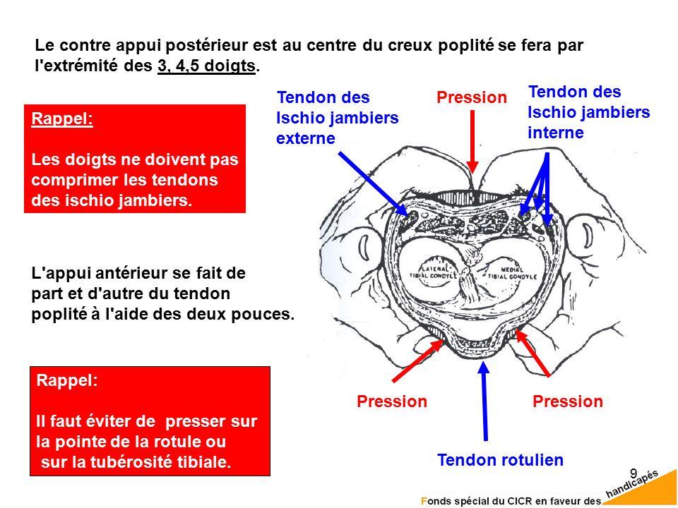 Le contre appui postérieur est au centre du creux poplité se fera par