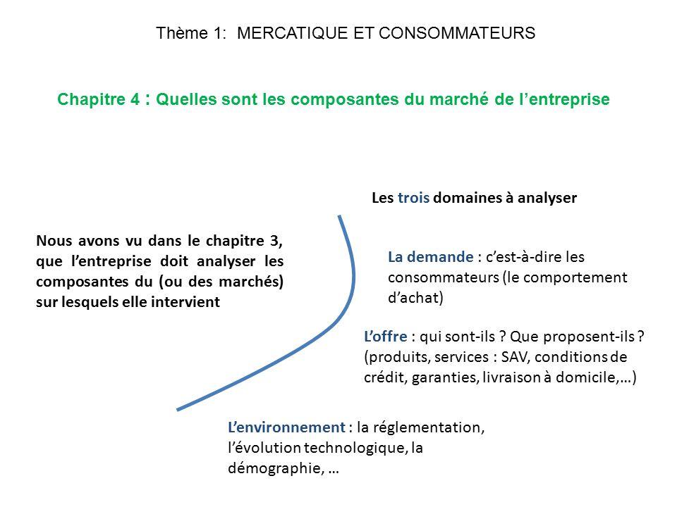 les composantes de l environnement pdf