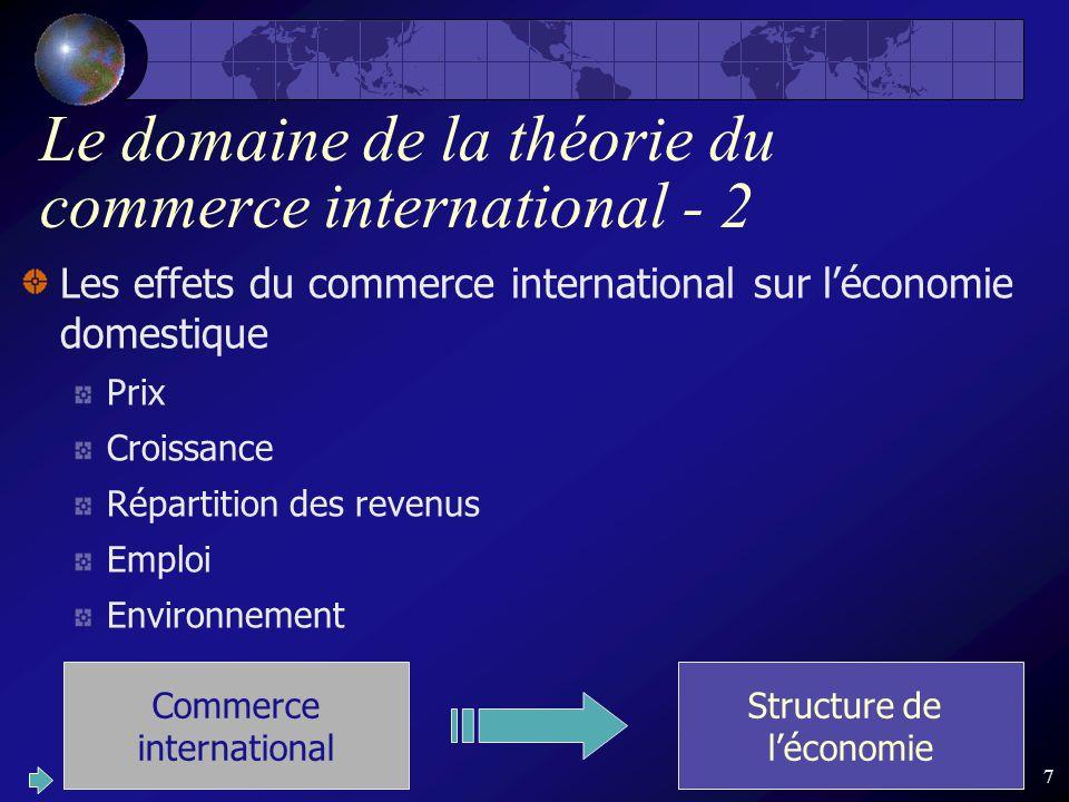 Le commerce international ppt video online t l charger - Cabinet de recrutement commerce international ...