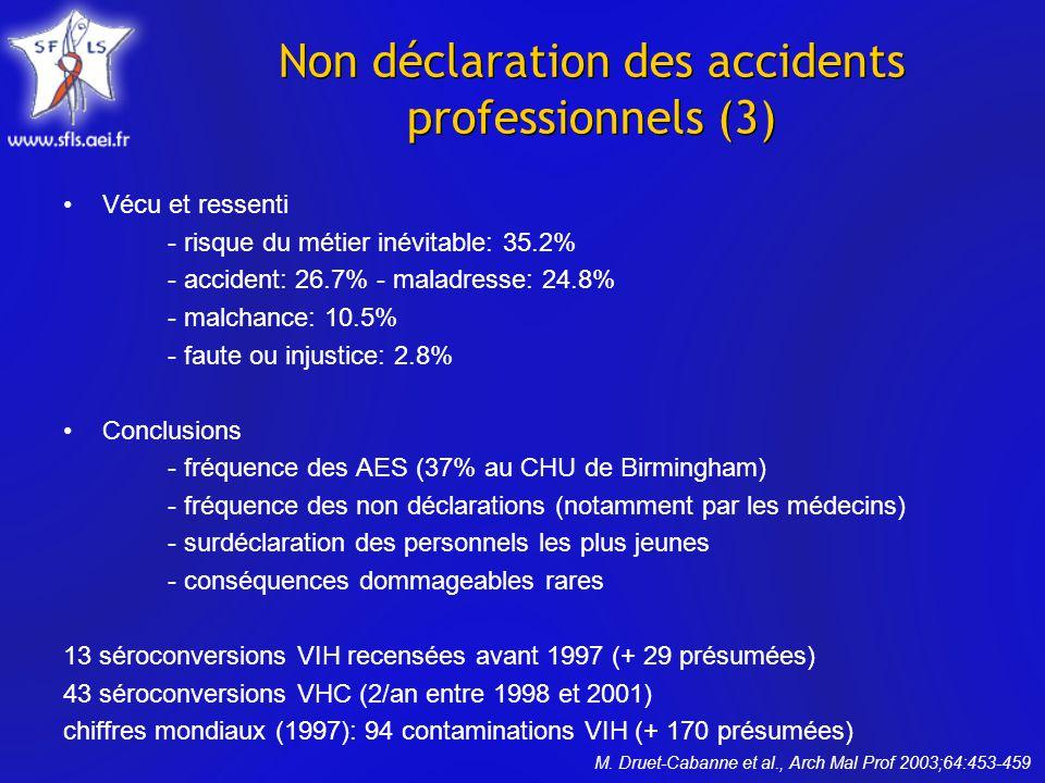 Accidents d exposition a un liquide biologique ppt - Declaration loyers meubles non professionnels ...
