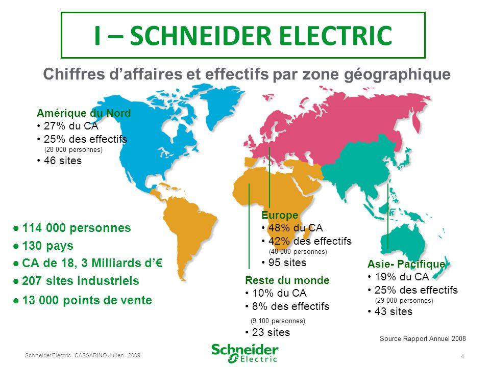 Chiffres d'affaires et effectifs par zone géographique