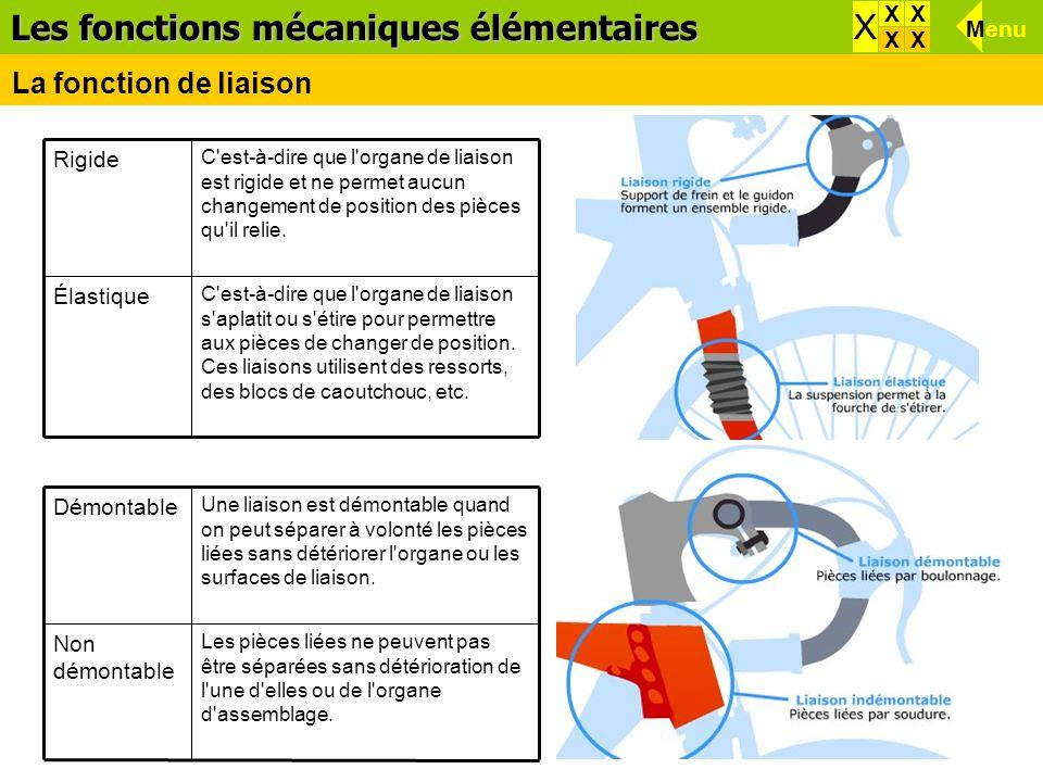Les fonctions mécaniques élémentaires Effets d'une force X X