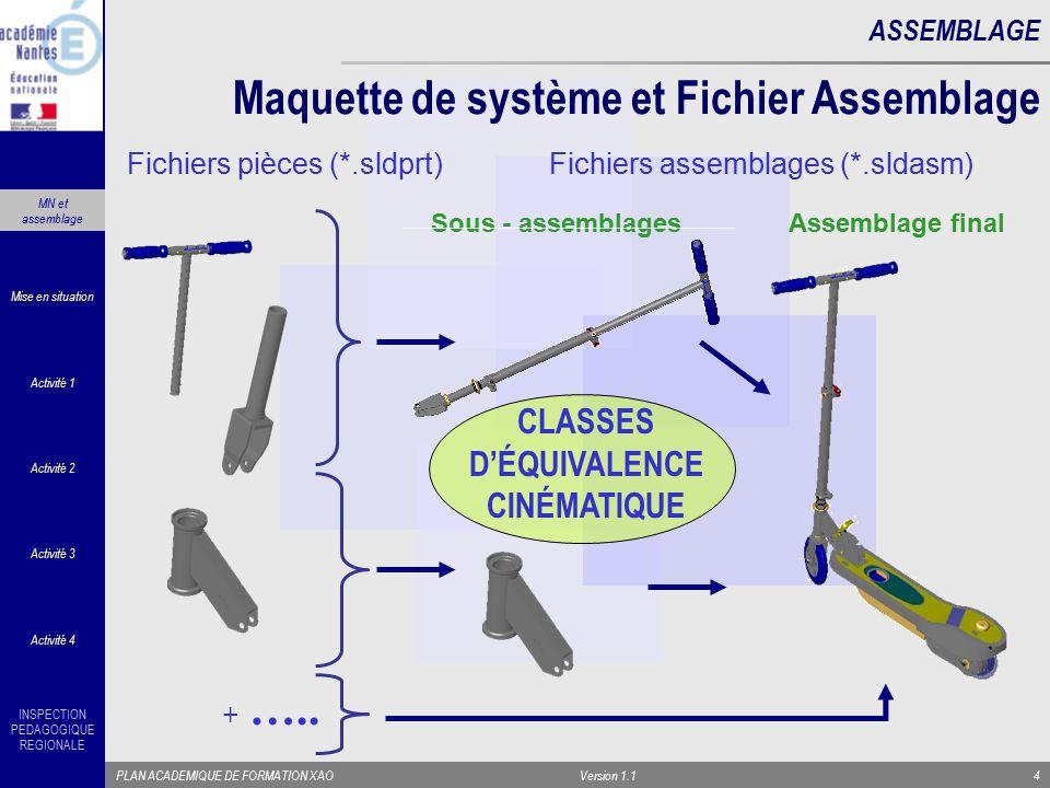 Maquette de système et Fichier Assemblage