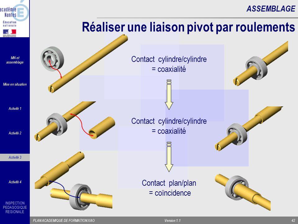 Réaliser une liaison pivot par roulements