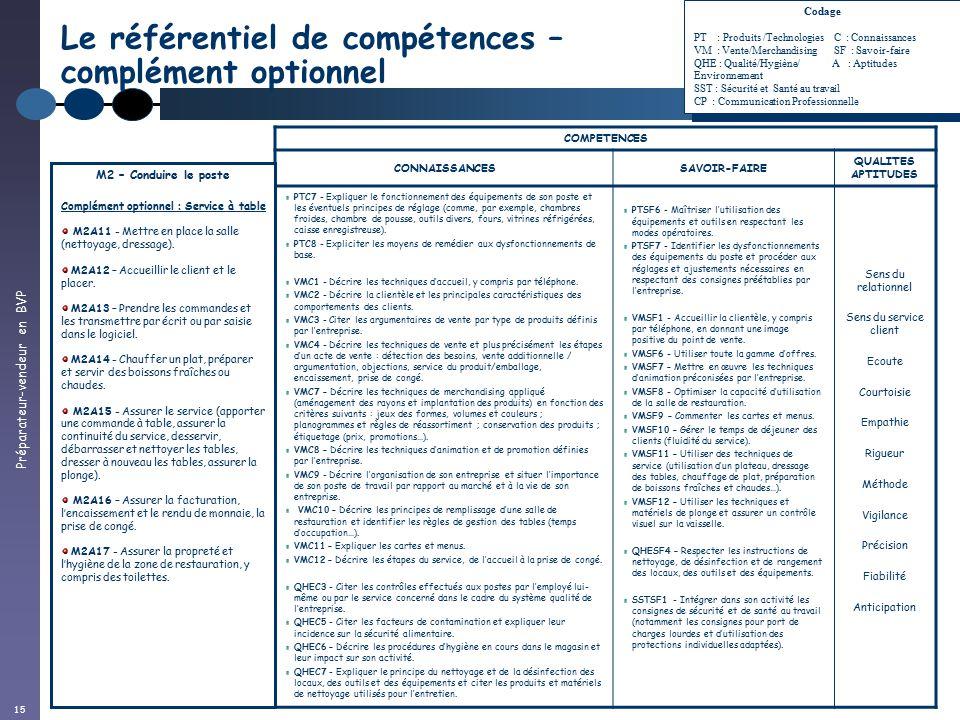 cqp certificat de qualification professionnelle ppt t 233 l 233 charger