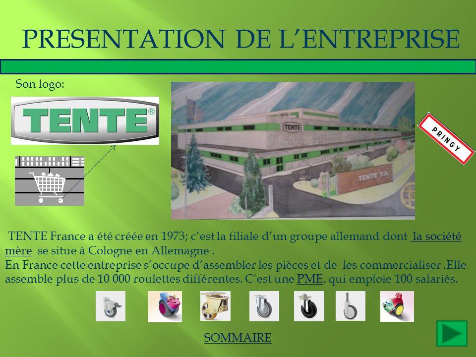 PRESENTATION DE L'ENTREPRISE