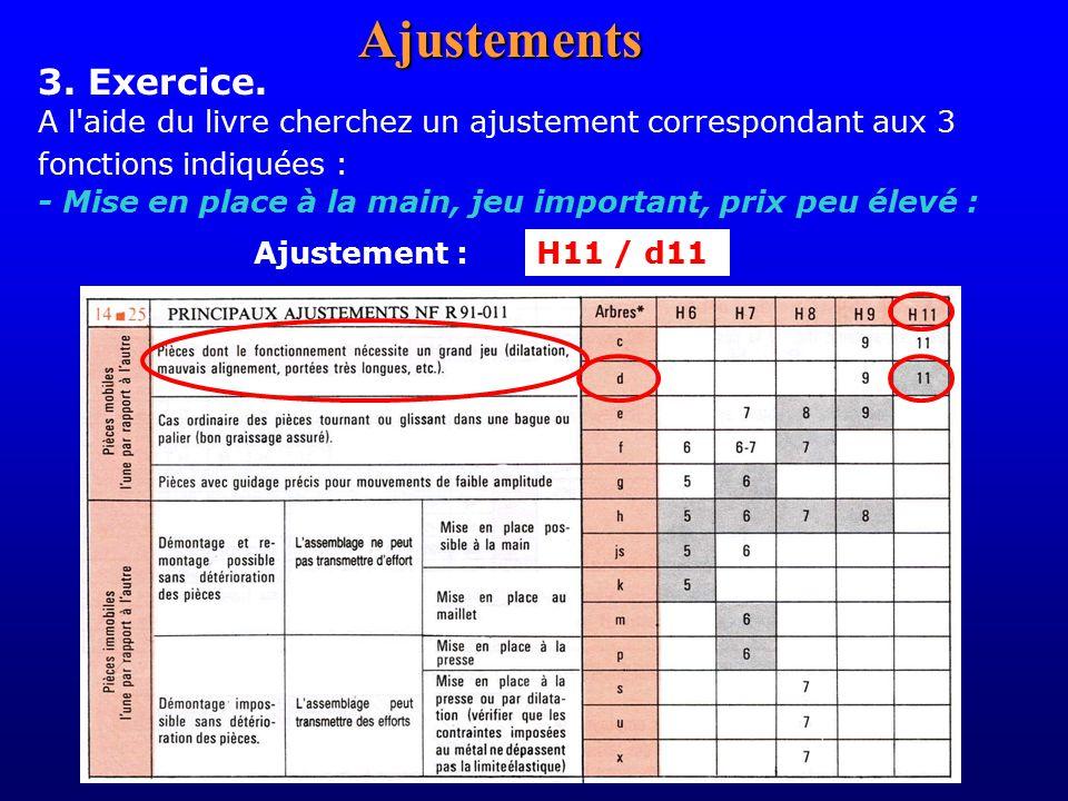 Ajustements 3. Exercice. A l aide du livre cherchez un ajustement correspondant aux 3 fonctions indiquées :