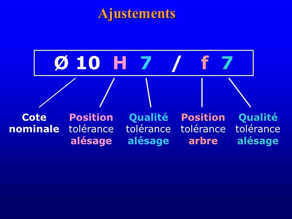 Ø 10 H 7 / f 7 Ajustements Cote nominale Position tolérance alésage