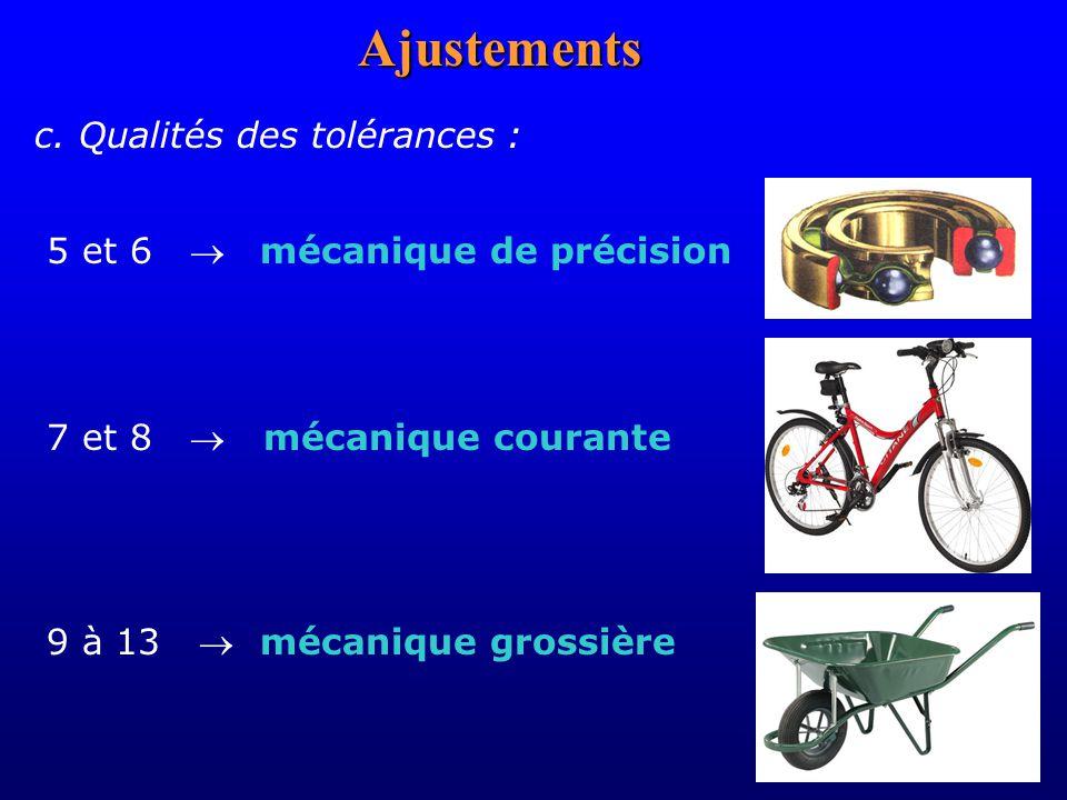 Ajustements c. Qualités des tolérances : 5 et 6 ®