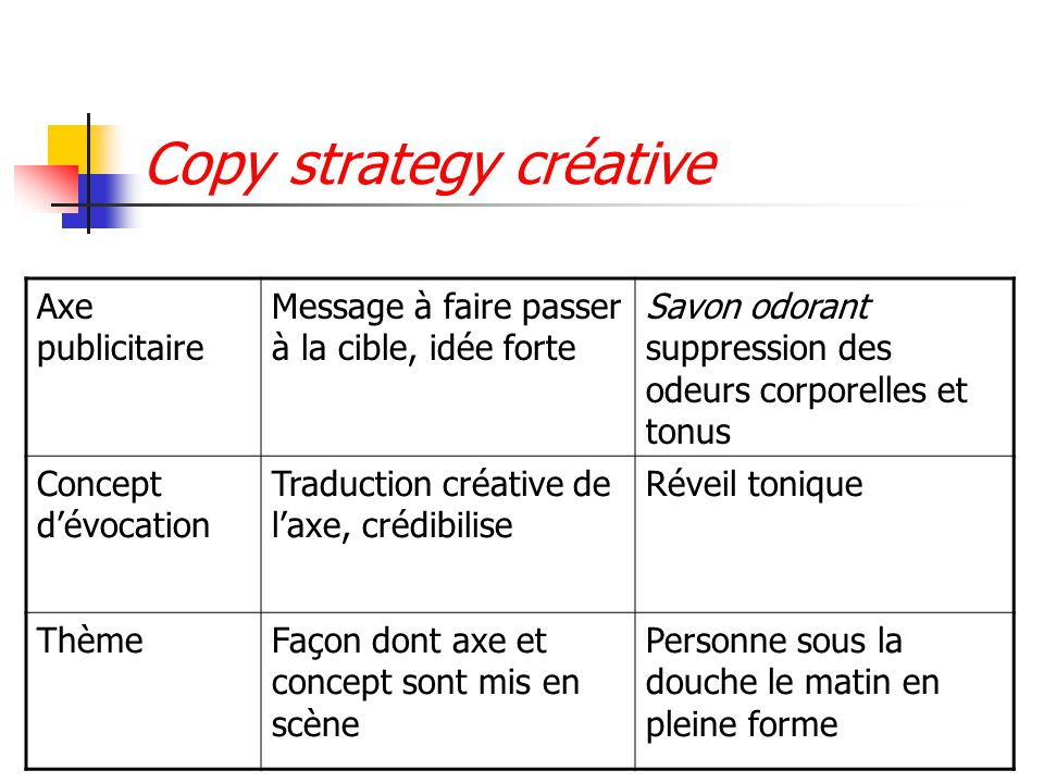 copy strategy naturness (kudoz) english to spanish translation of copy strategy: estrategia creativa [marketing.
