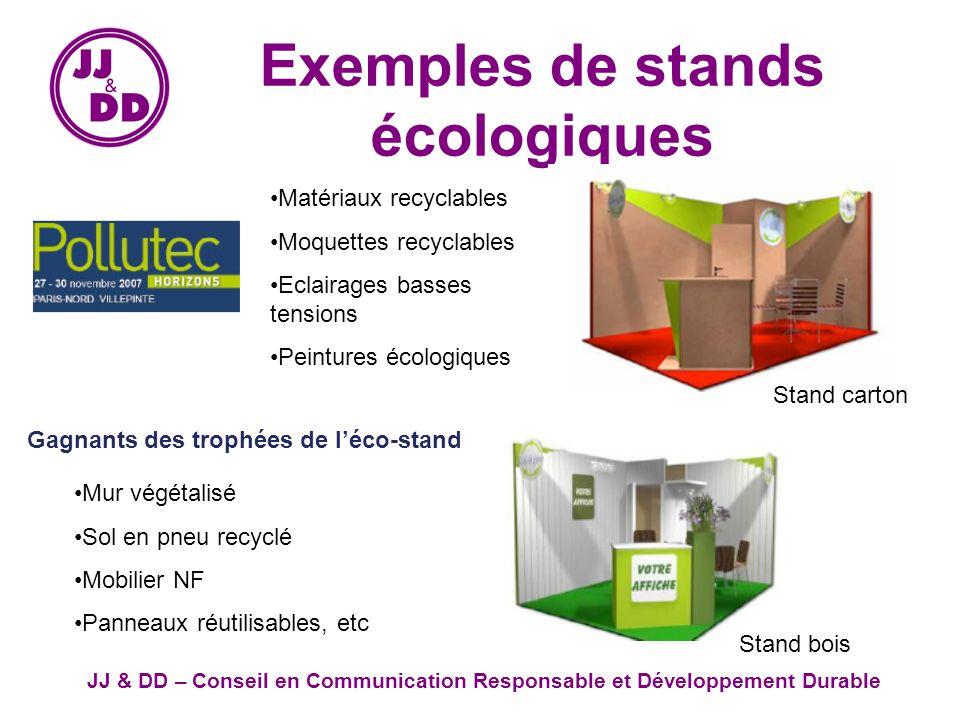Exercice eco dition votre entreprise va produire pour la for Exemple de stand