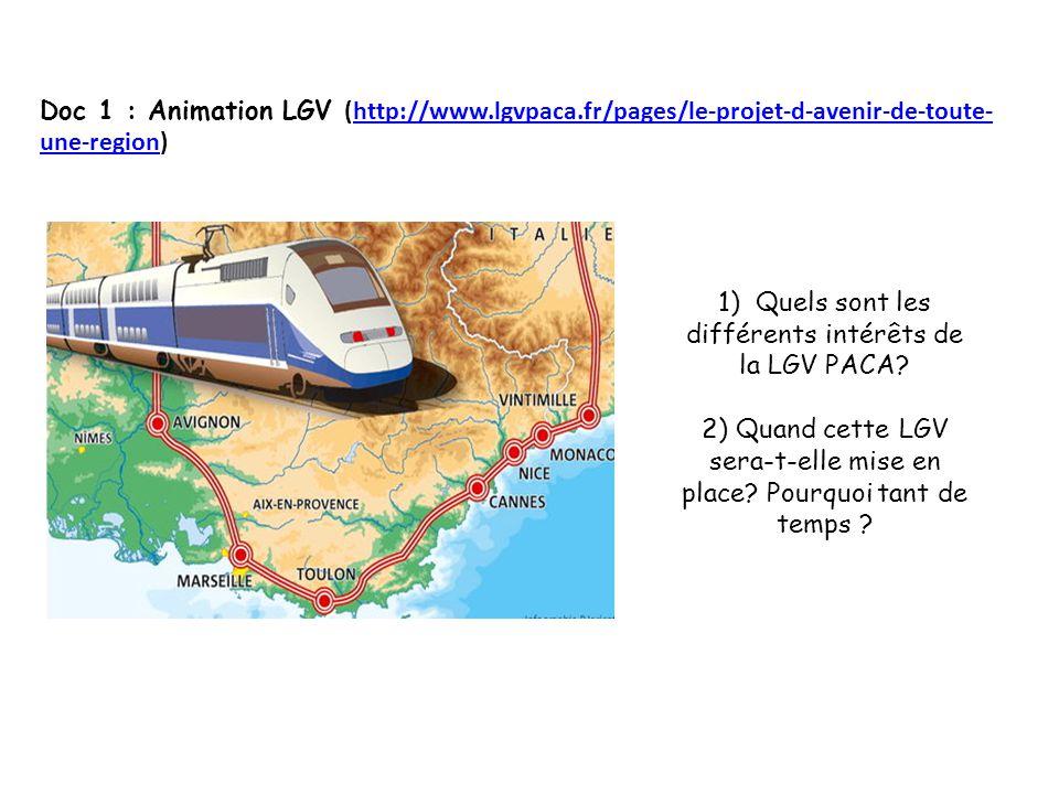 1) Quels sont les différents intérêts de la LGV PACA