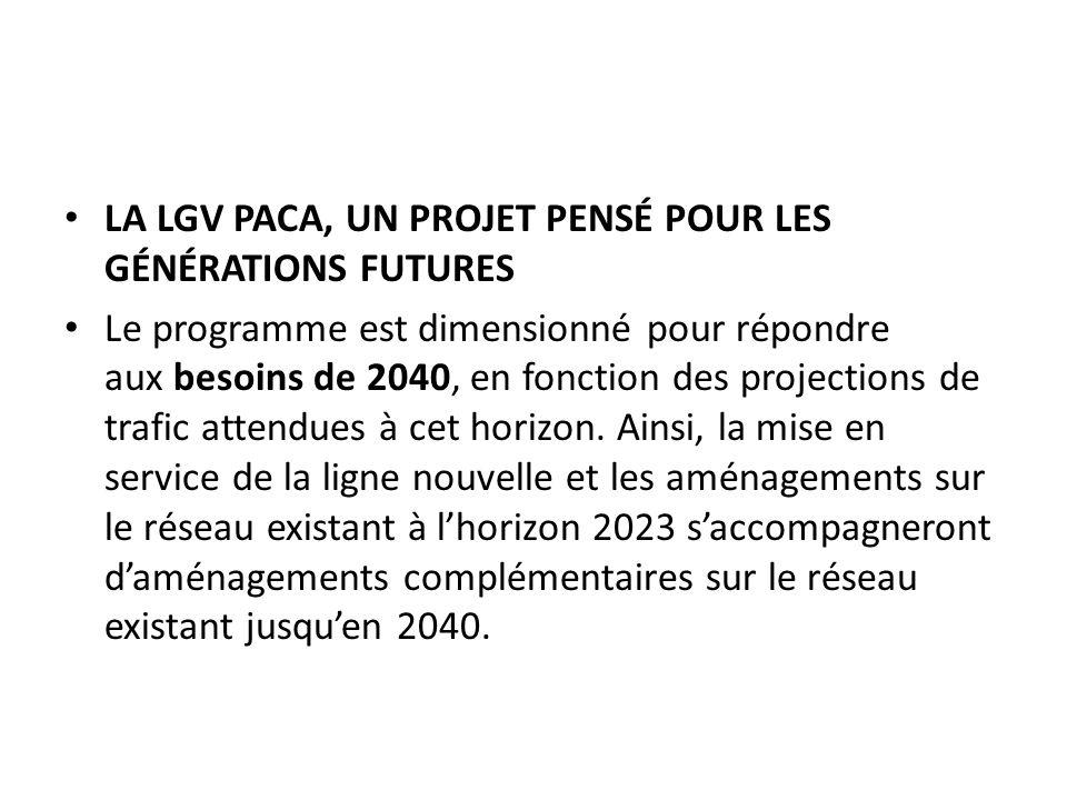 LA LGV PACA, UN PROJET PENSÉ POUR LES GÉNÉRATIONS FUTURES