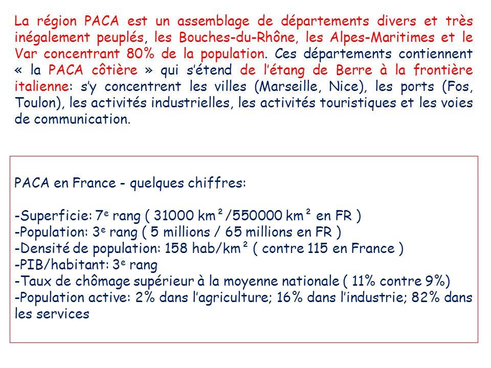 La région PACA est un assemblage de départements divers et très inégalement peuplés, les Bouches-du-Rhône, les Alpes-Maritimes et le Var concentrant 80% de la population. Ces départements contiennent « la PACA côtière » qui s'étend de l'étang de Berre à la frontière italienne: s'y concentrent les villes (Marseille, Nice), les ports (Fos, Toulon), les activités industrielles, les activités touristiques et les voies de communication.