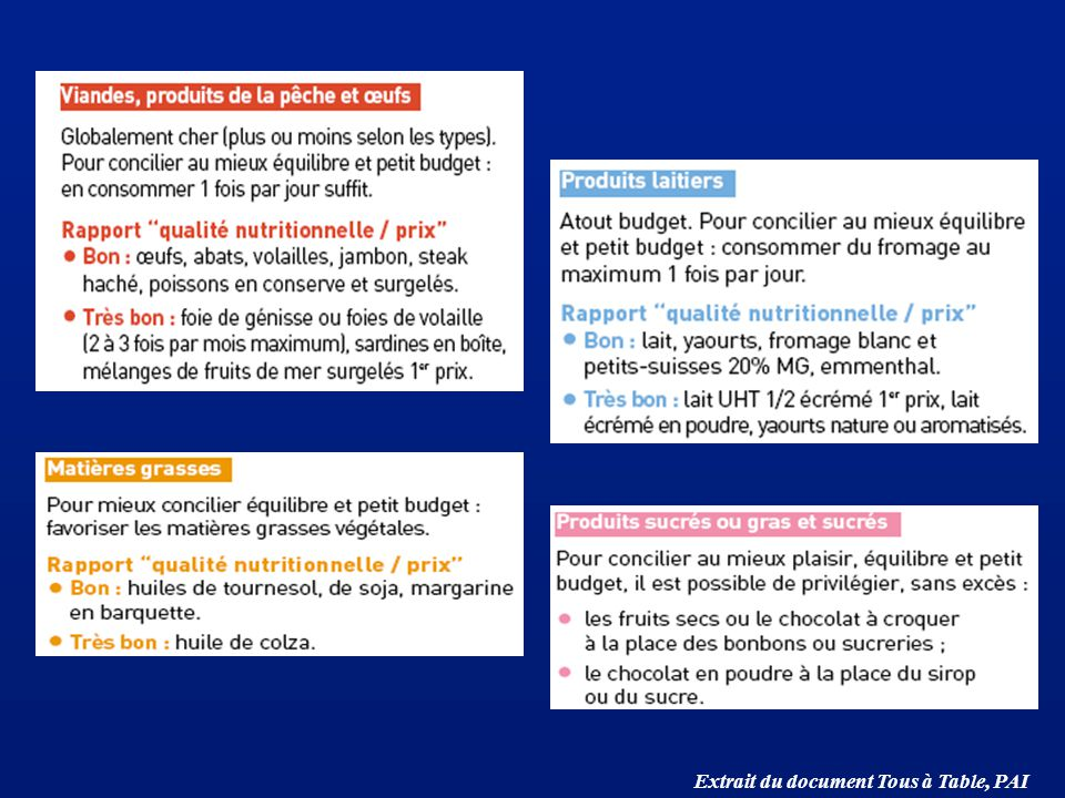 Extrait du document Tous à Table, PAI