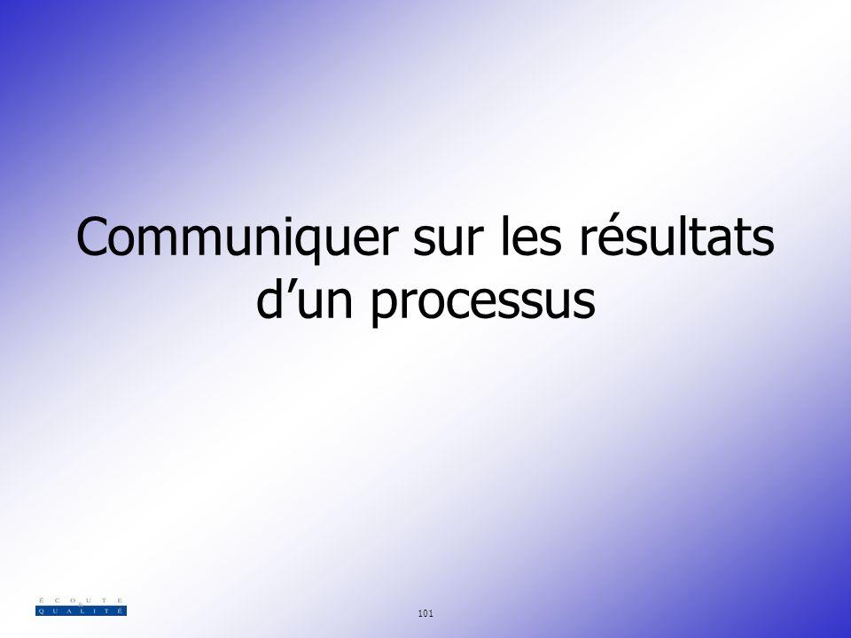 Communiquer sur les résultats d'un processus