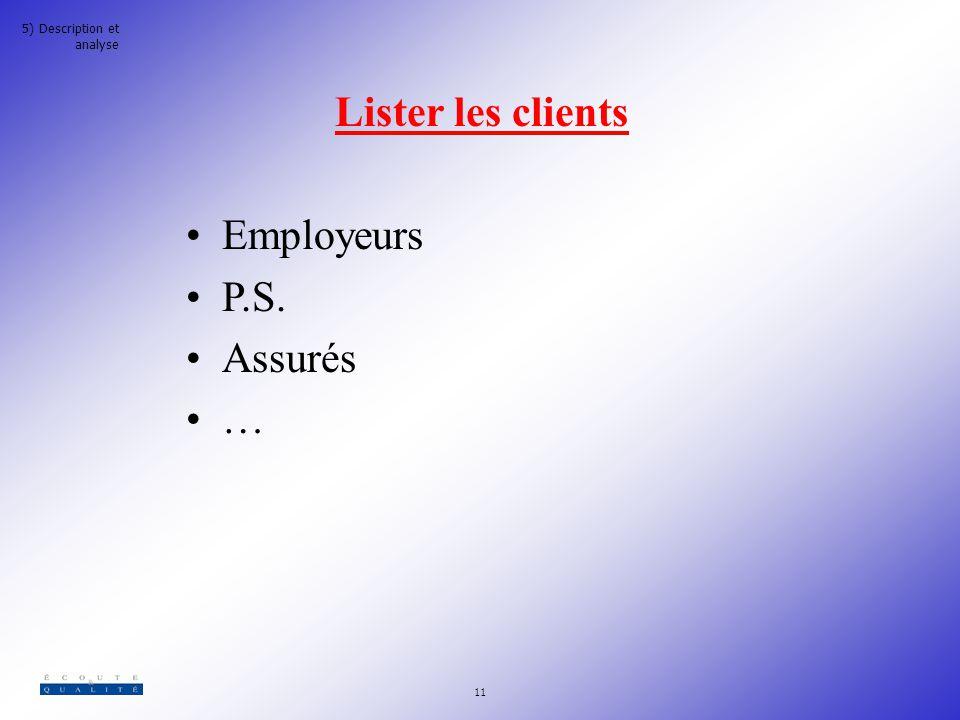 Lister les clients Employeurs P.S. Assurés … 5) Description et analyse