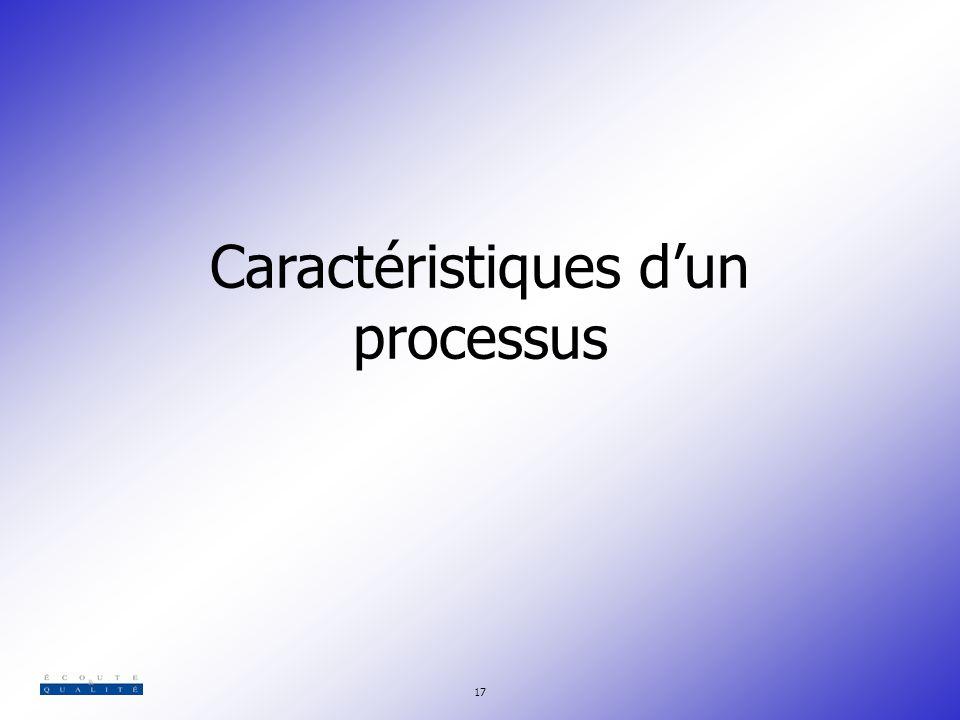 Caractéristiques d'un processus