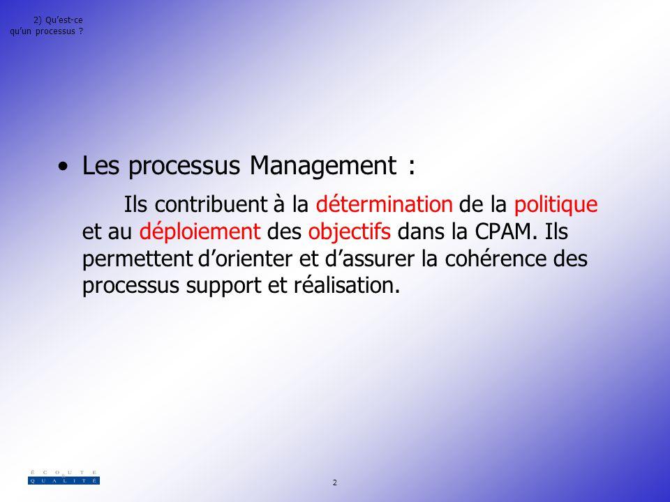 Les processus Management :