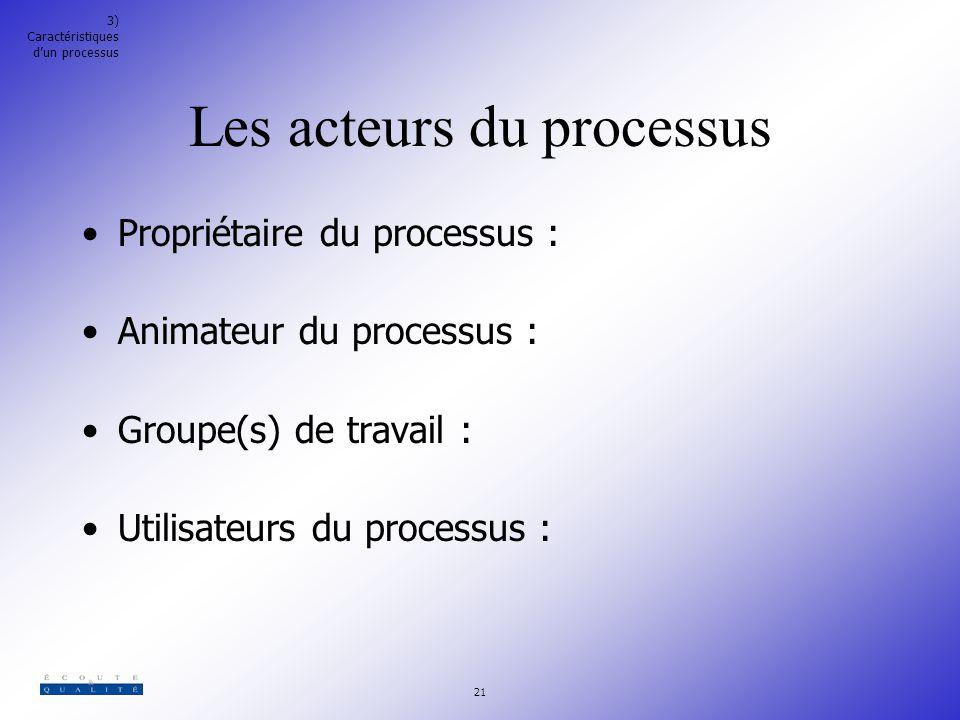 Les acteurs du processus