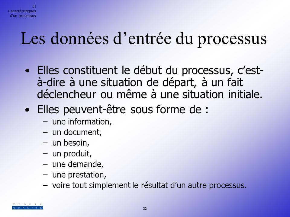 Les données d'entrée du processus