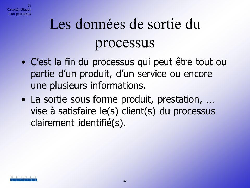 Les données de sortie du processus