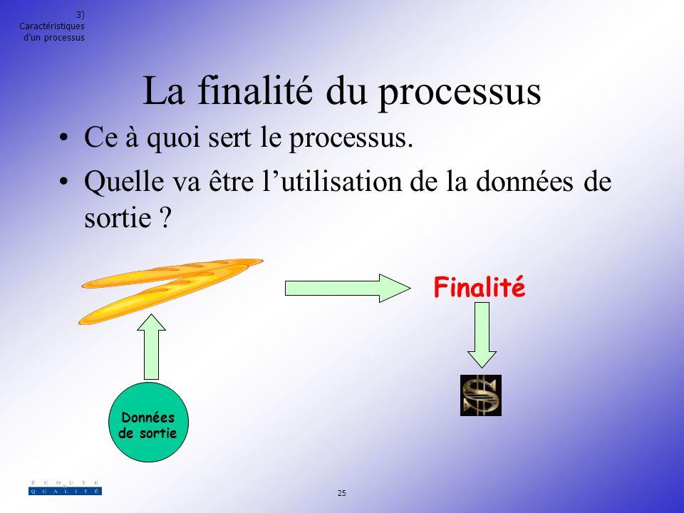 La finalité du processus