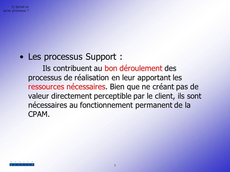 Les processus Support :