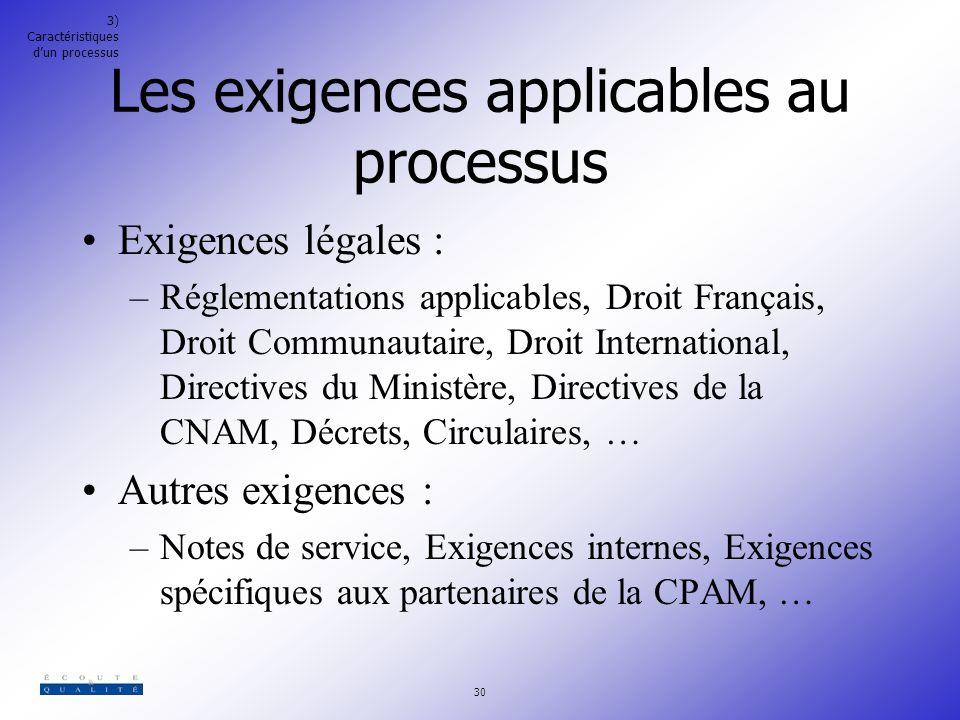 Les exigences applicables au processus