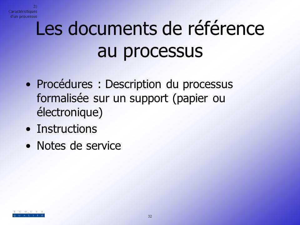 Les documents de référence au processus