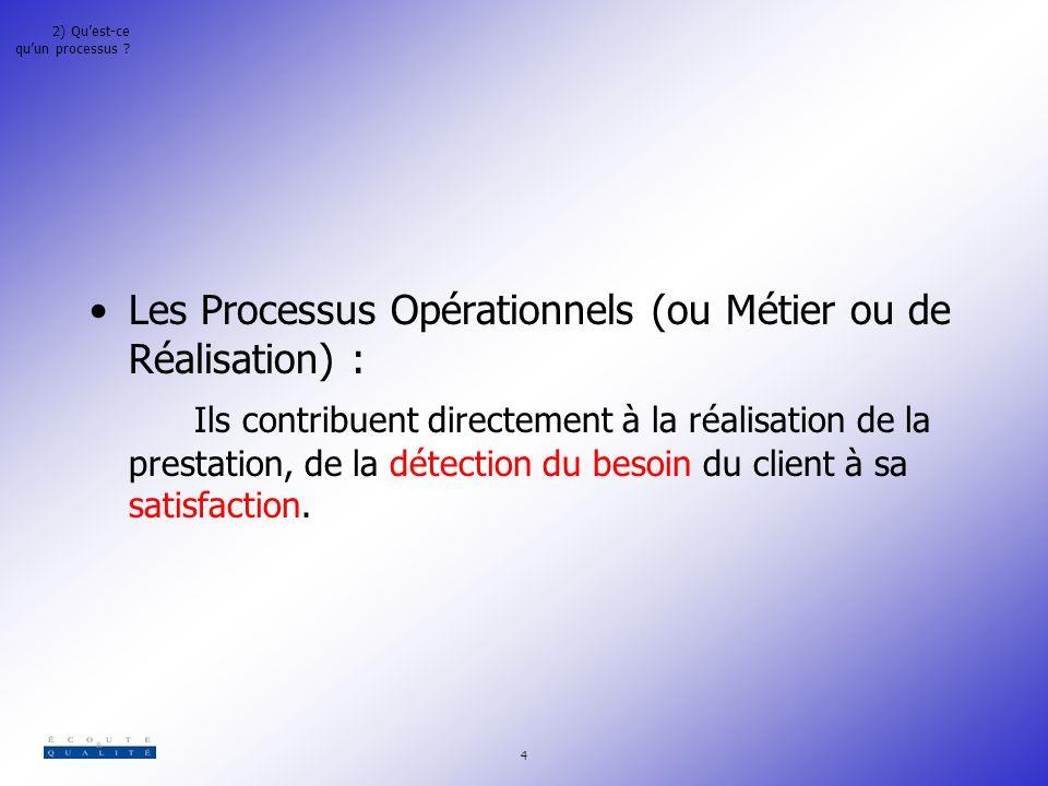 Les Processus Opérationnels (ou Métier ou de Réalisation) :