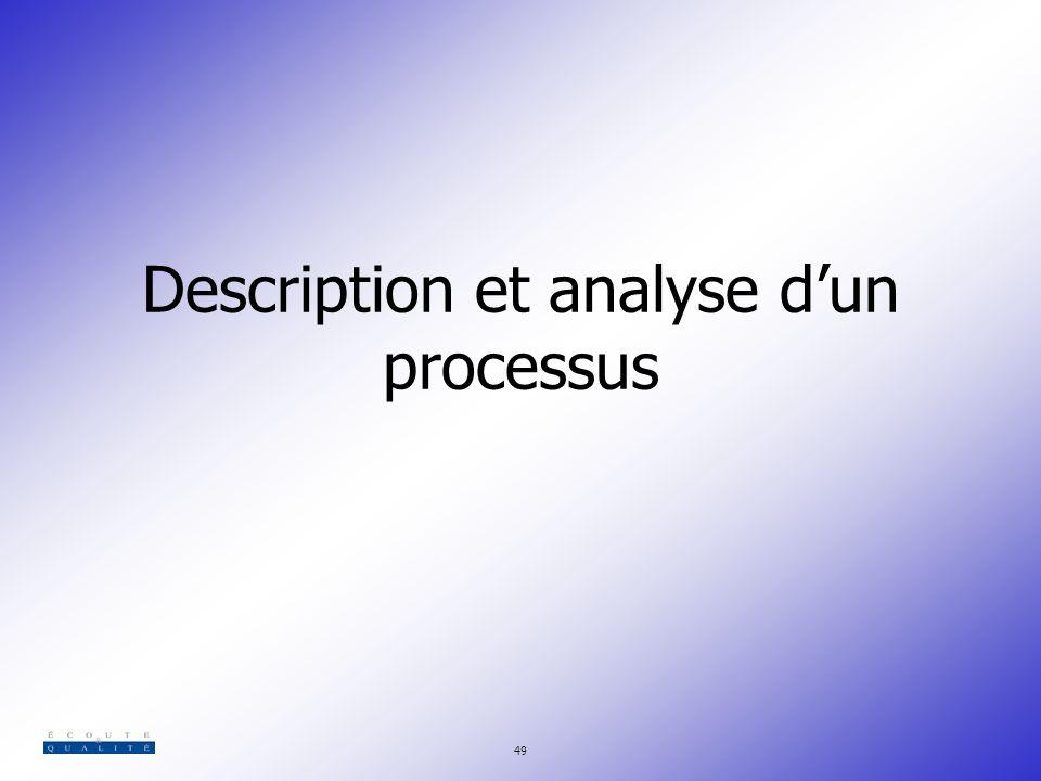 Description et analyse d'un processus