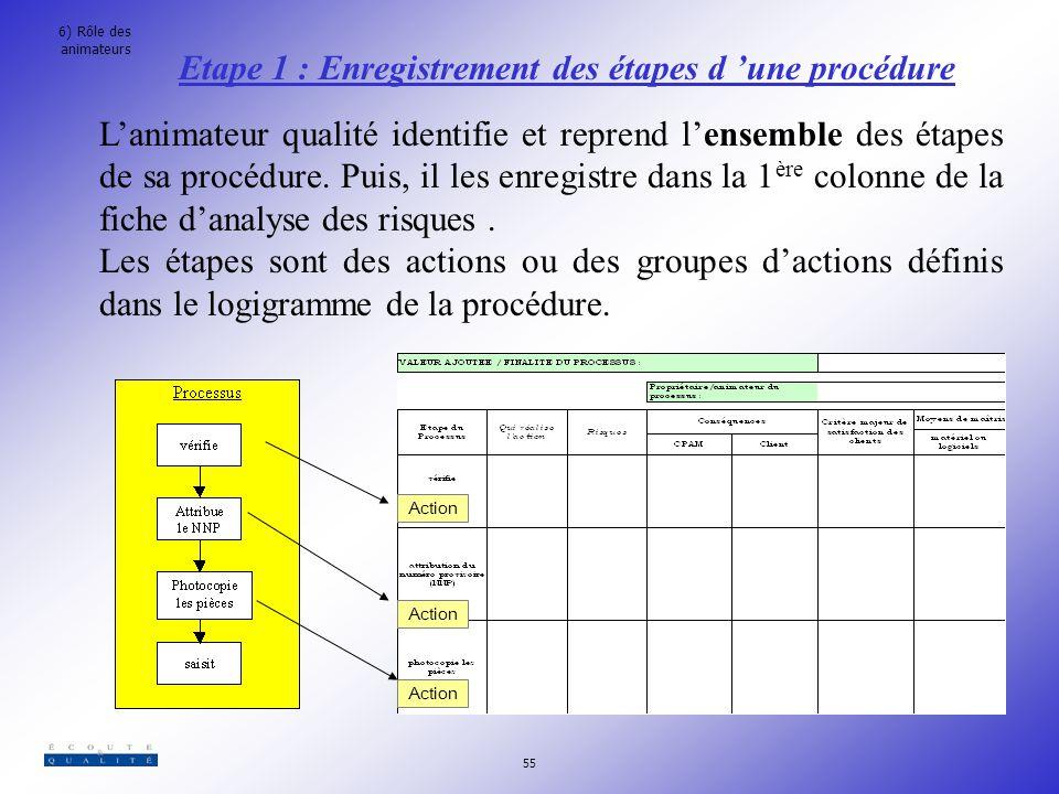 Etape 1 : Enregistrement des étapes d 'une procédure