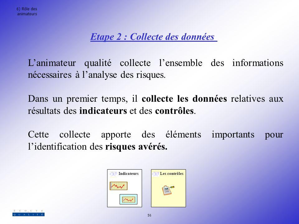 Etape 2 : Collecte des données