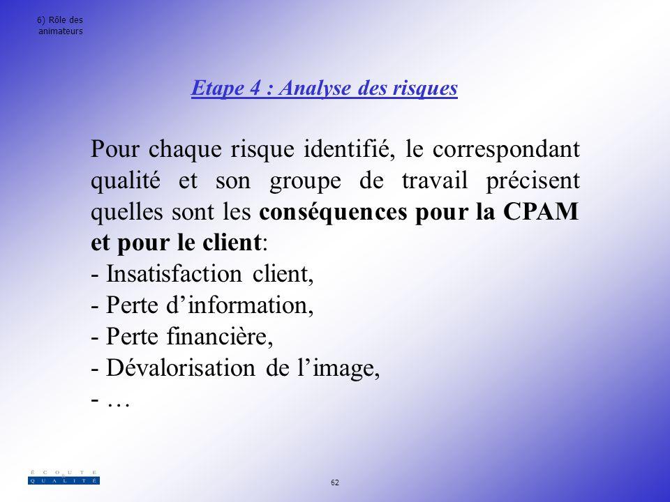 Insatisfaction client, Perte d'information, Perte financière,
