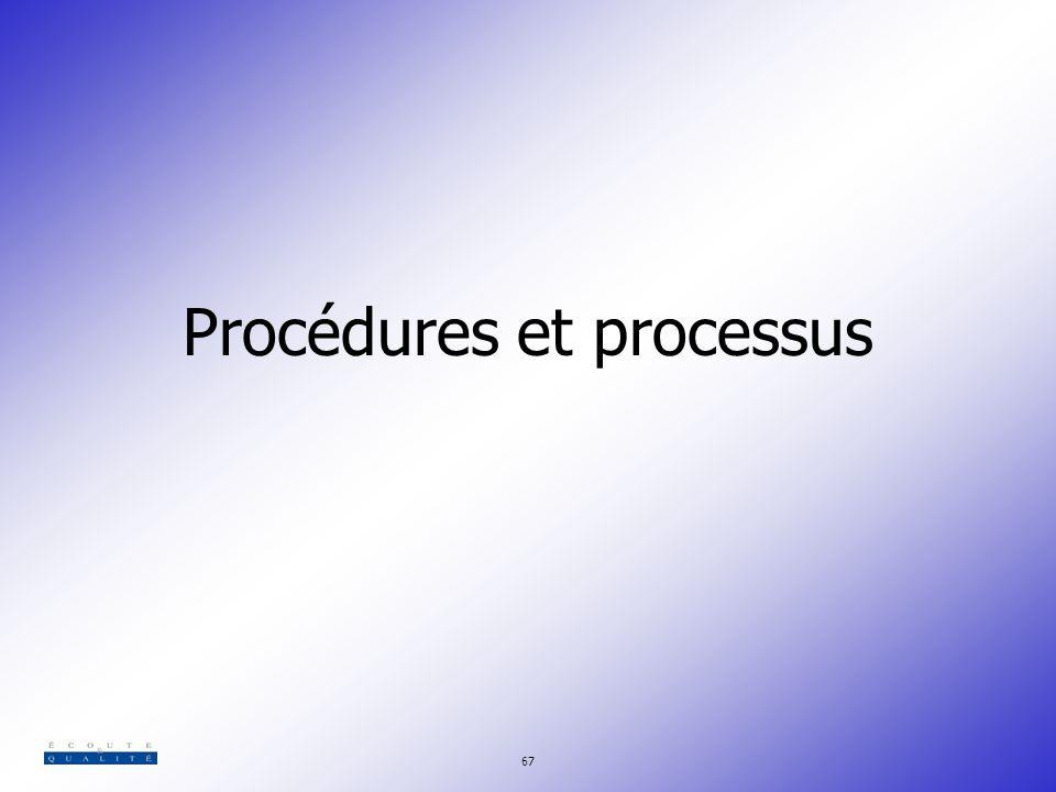 Procédures et processus