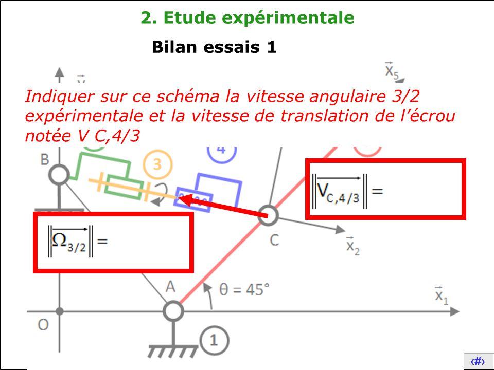 2. Etude expérimentale Bilan essais 1.
