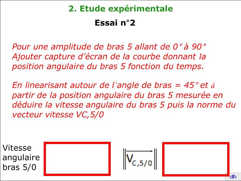 2. Etude expérimentale Essai n°2. Pour une amplitude de bras 5 allant de 0° à 90°