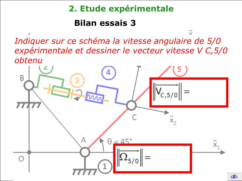 2. Etude expérimentale Bilan essais 3.