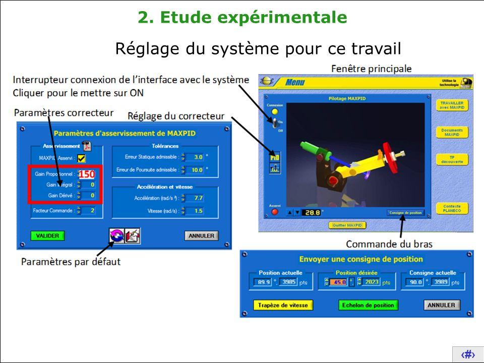 2. Etude expérimentale Réglage du système pour ce travail