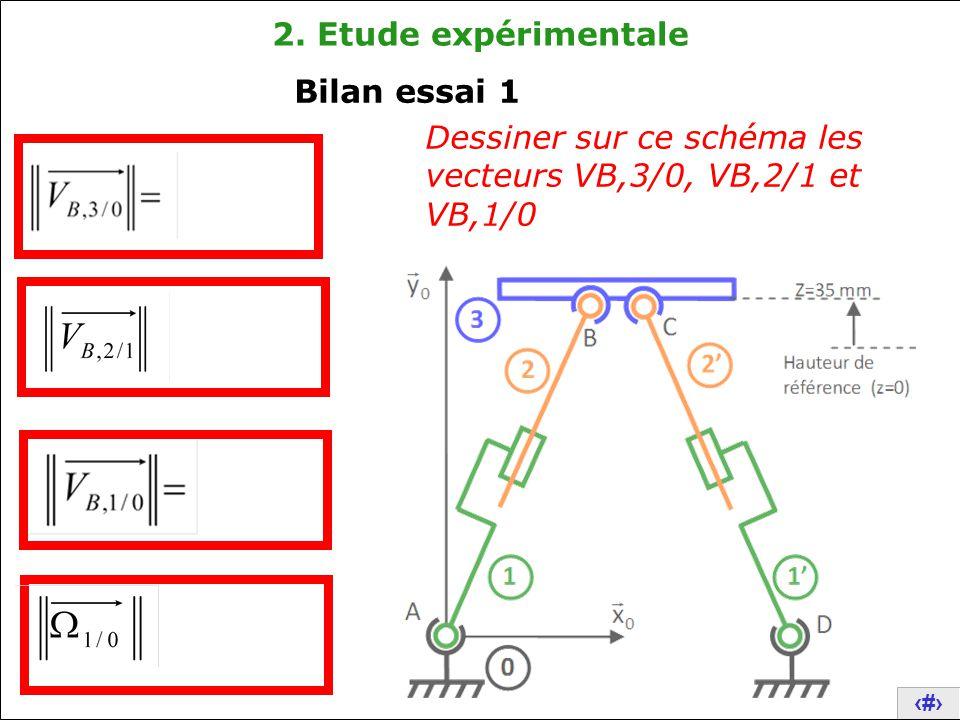 2. Etude expérimentale Bilan essai 1 Dessiner sur ce schéma les vecteurs VB,3/0, VB,2/1 et VB,1/0