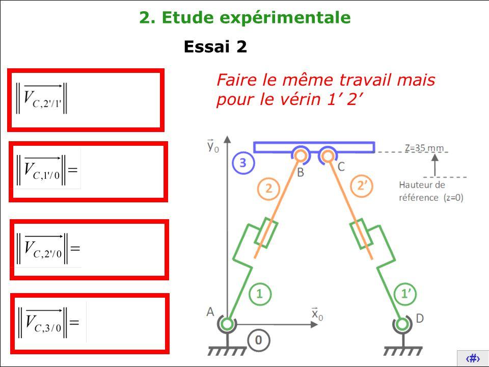 2. Etude expérimentale Essai 2 Faire le même travail mais pour le vérin 1' 2'