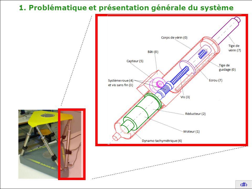 1. Problématique et présentation générale du système