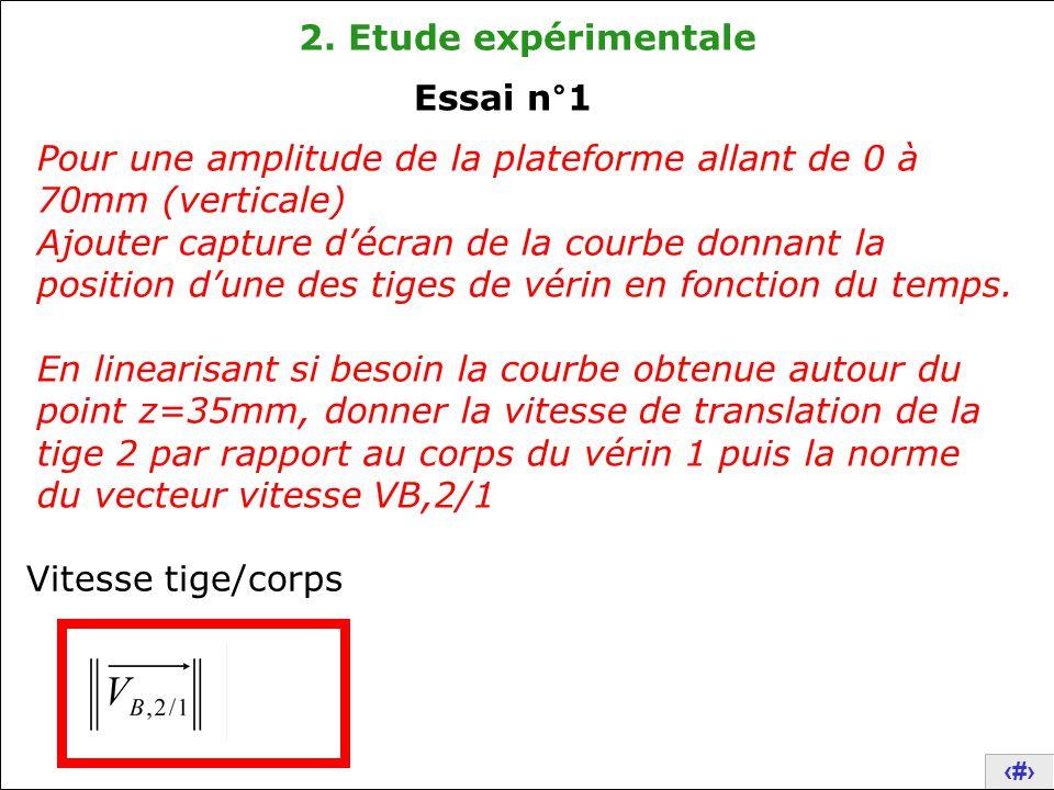 2. Etude expérimentale Essai n°1. Pour une amplitude de la plateforme allant de 0 à 70mm (verticale)