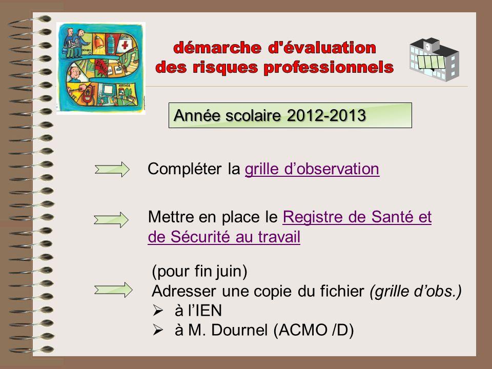 La s curit dans les ecoles ppt video online t l charger - Grille d evaluation des risques professionnels ...