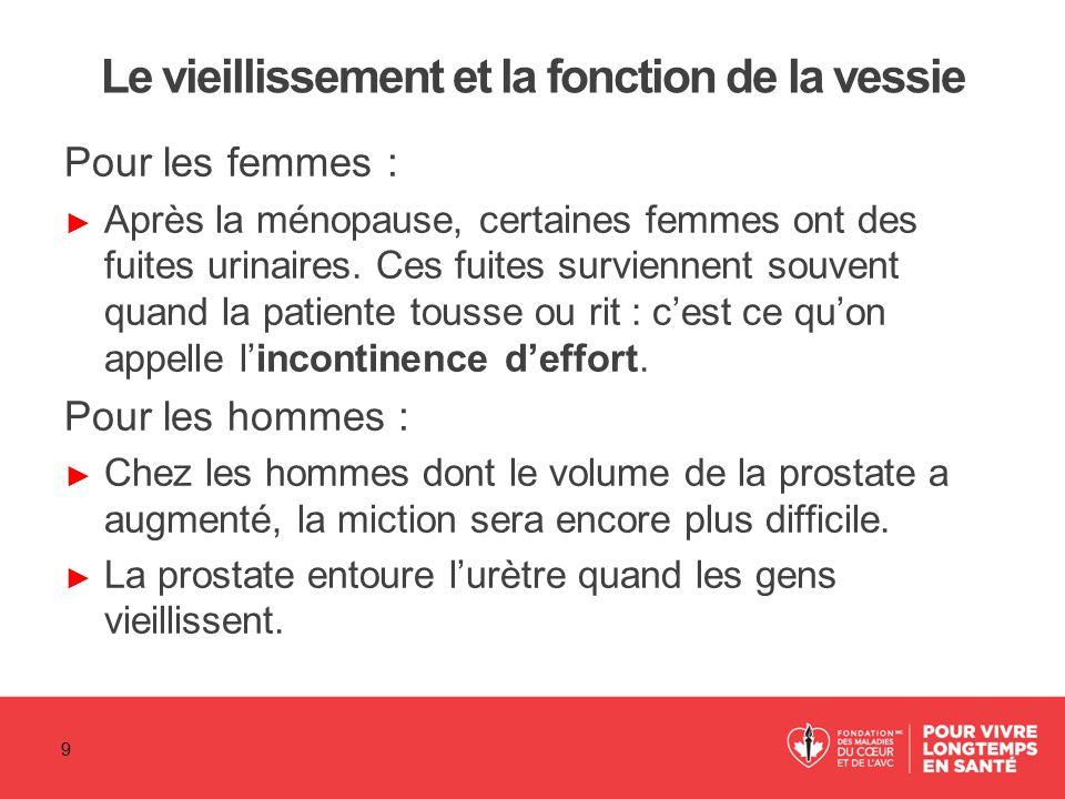fuites urinaires masculines