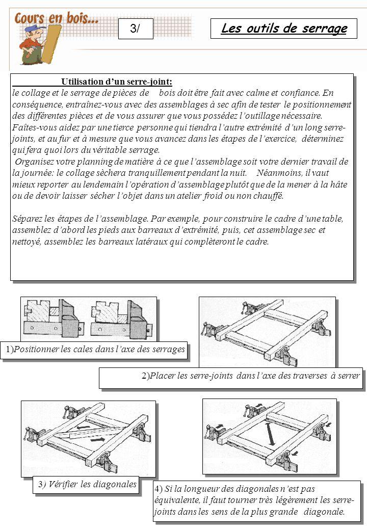 3/ Les outils de serrage Utilisation d'un serre-joint: