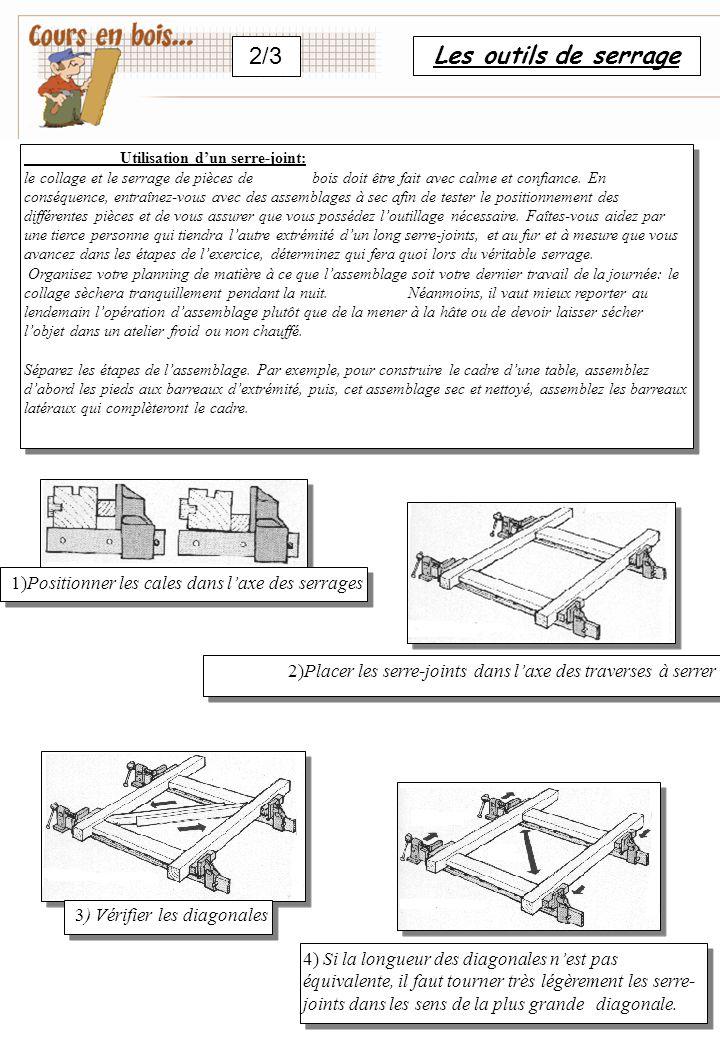 2/3 Les outils de serrage. Utilisation d'un serre-joint: