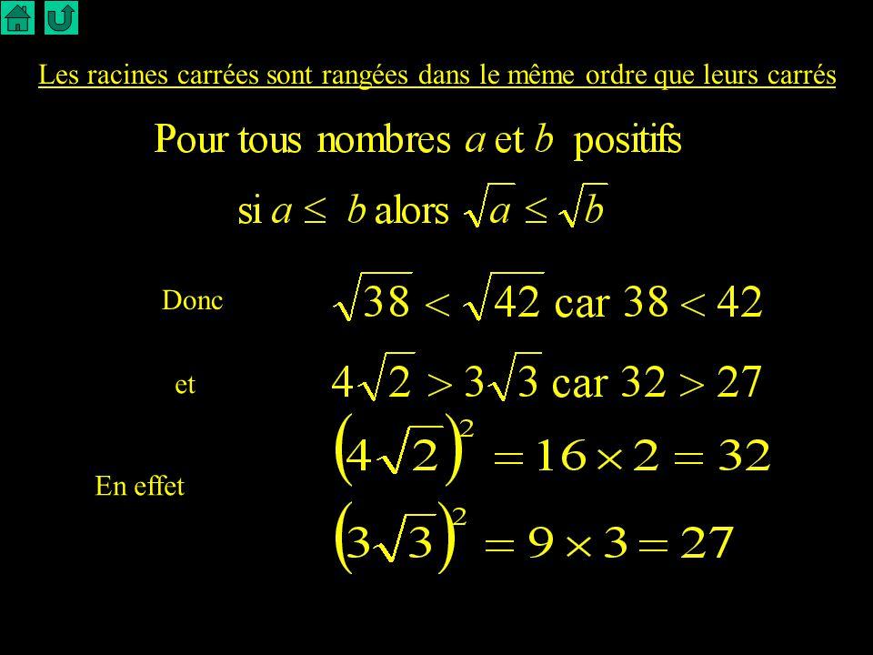 Les racines carrées sont rangées dans le même ordre que leurs carrés